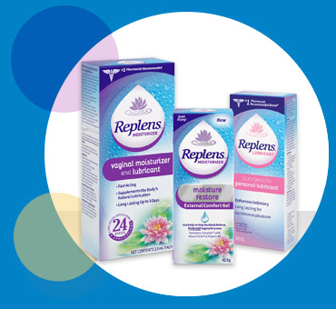 Replens Products